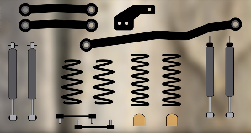How Jeep Suspension Works